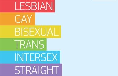 LGBTI: Lésbicas, Gays, Bissexuais, Transgêneros e Intersexo