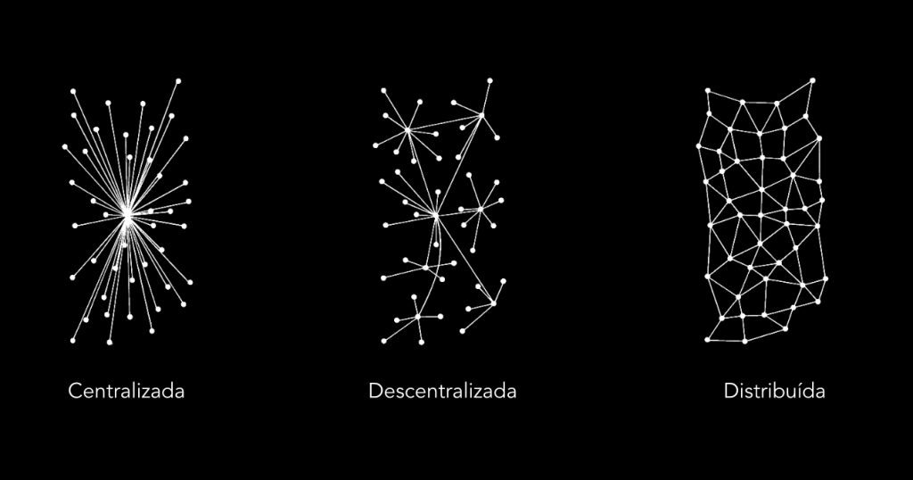 Estruturas em rede desenhadas de forma tão simples e genial por Paul Baran